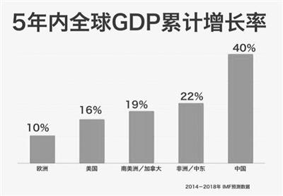 """中国经济型酒店仍将持续""""牛市"""""""